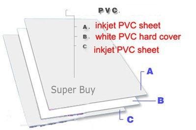 A4 ölçüdə 0.58mm qalınlığında material hazırlayan PVC - Ofis elektronikası - Fotoqrafiya 2