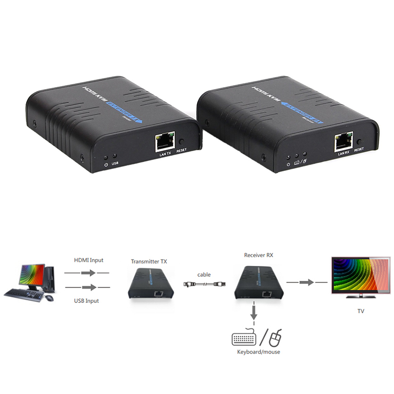 NEW USB HDMI KVM Extender Over Single Cat 5/5E/6/7 Ethernet Cable Signal Extension Up to 120m/365Ft USB Keyboard Mouse Support