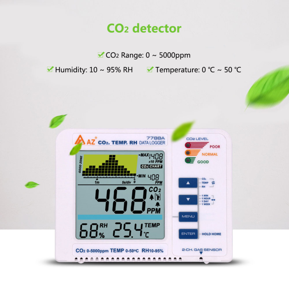 Yieryi AZ7788A Carbon Dioxide Detector Air Quality Portable CO2 Gas Data Recorder 5000ppm for Hospitals Schools