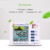 Yieryi AZ7788A детектор углекислого газа качество воздуха портативный CO2 газа регистраторы 5000ppm для больниц, школы, фермы, дома