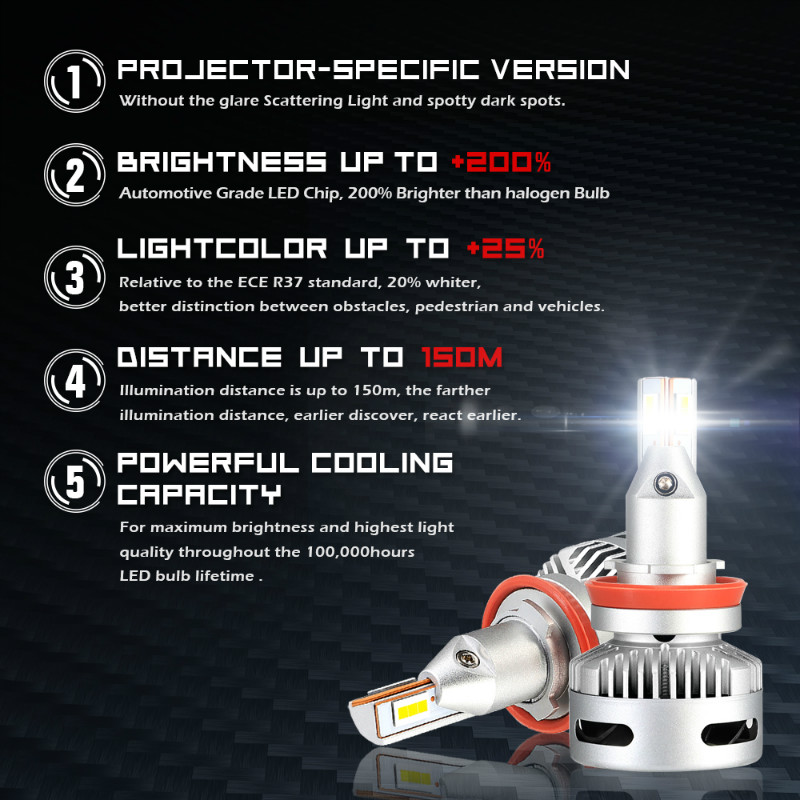 ONLY $79.95!!! Novsight luz del coche 90w 12000lm 6500k ...