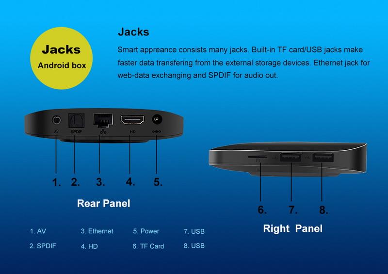 Rockchip สมาร์ททีวีกล่อง Player ชุดกล่องด้านบน 7