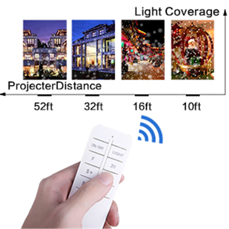 LED Snowfall Laser Projector Outdoor Projector Lamp Snow Projector IP65 Waterproof Christmas Garden New Year Snowflake light in Stage Lighting Effect from Lights Lighting