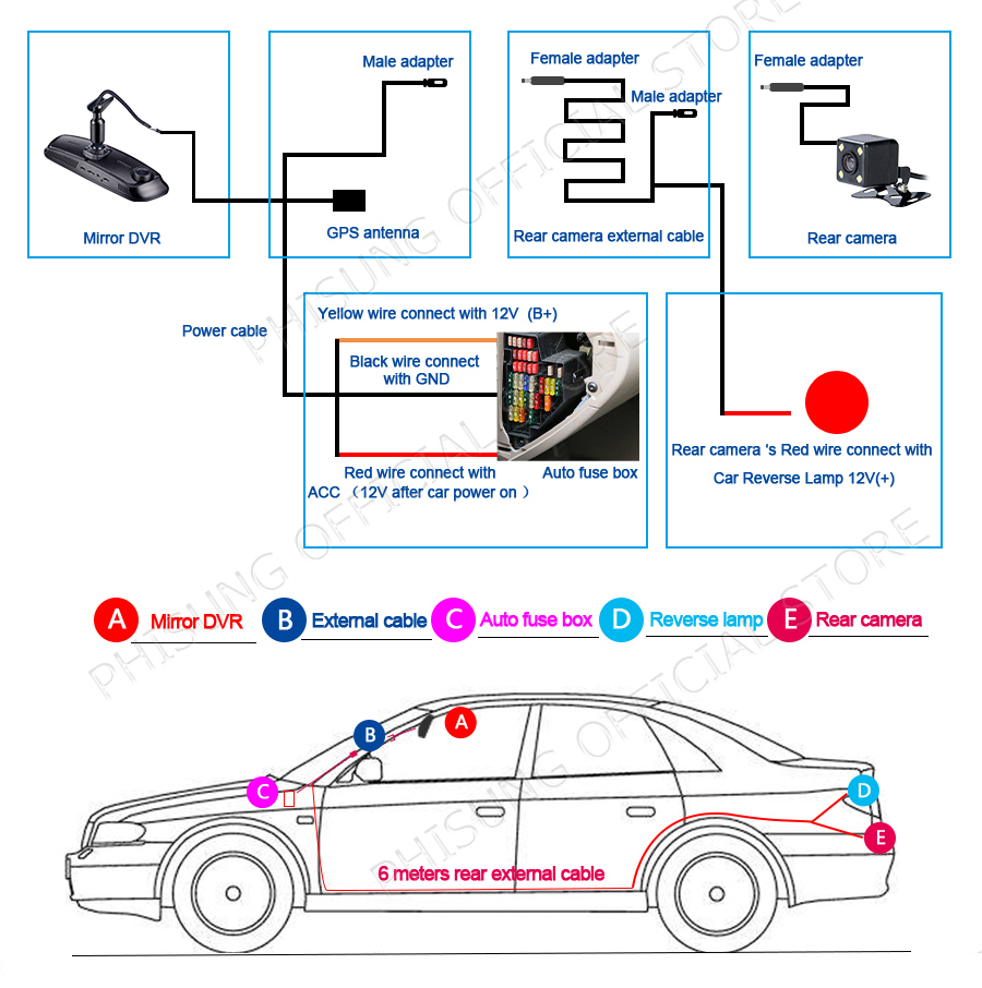 Phisung V9 10full Touch Ips 4g Android Mirror Gps Fhd 1080p Dual Charger Wiring Diagram Special Dvr