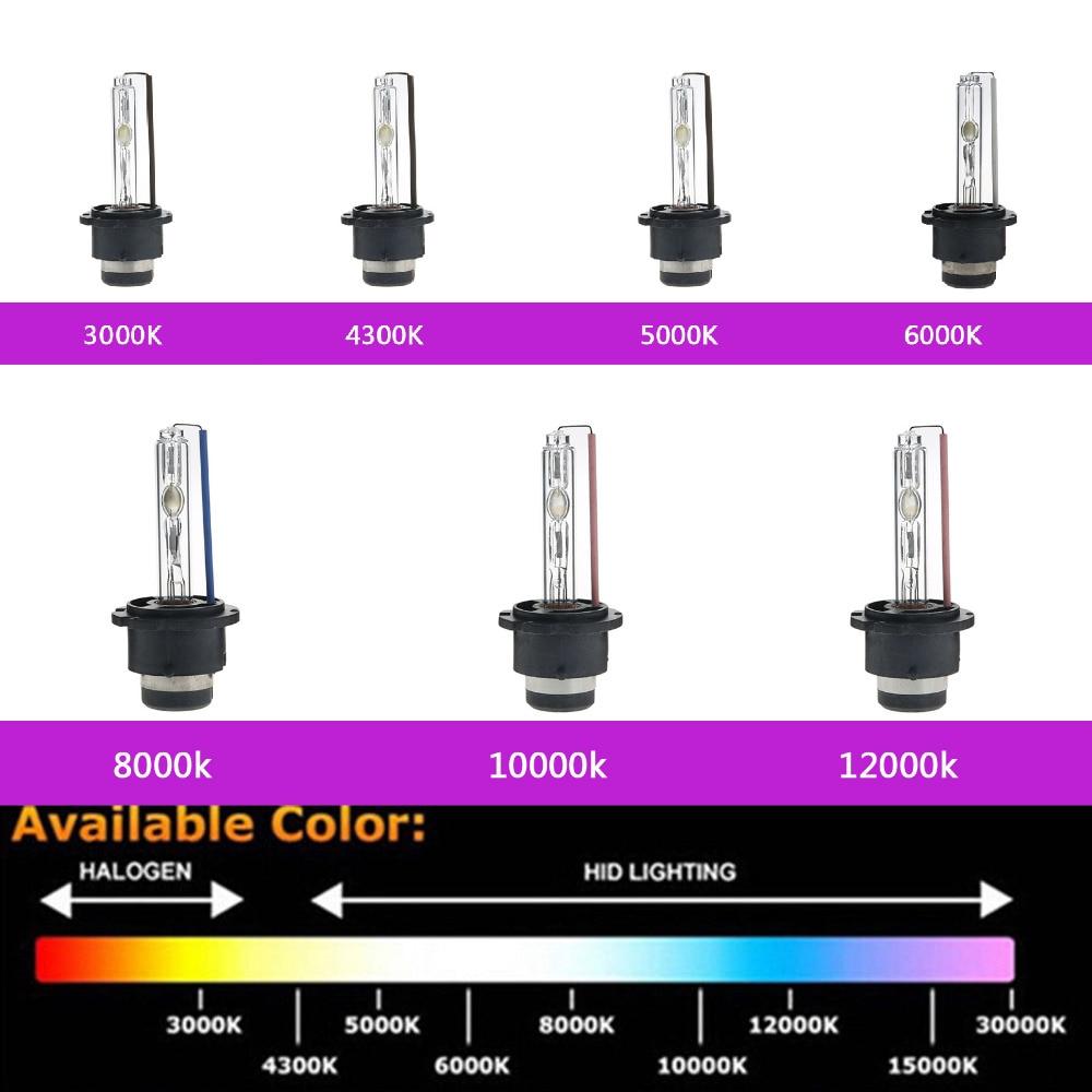 2Pcs Car Styling Xenon HID Replacement Bulbs Headlights Car Lamp Headlights Lamp Auto Light Source 4300/5000/6000/8000/12000K