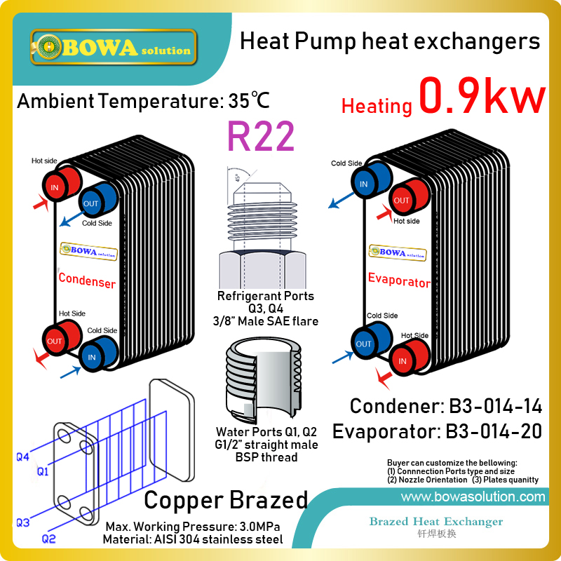 0.3HP condenser and evaporator is designed for R22 water source heat pump water heaters integrated with solar heating or others