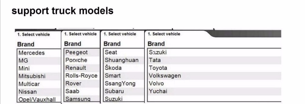 support truck models