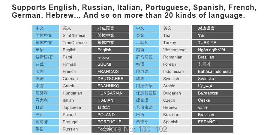 Multiple Language-2