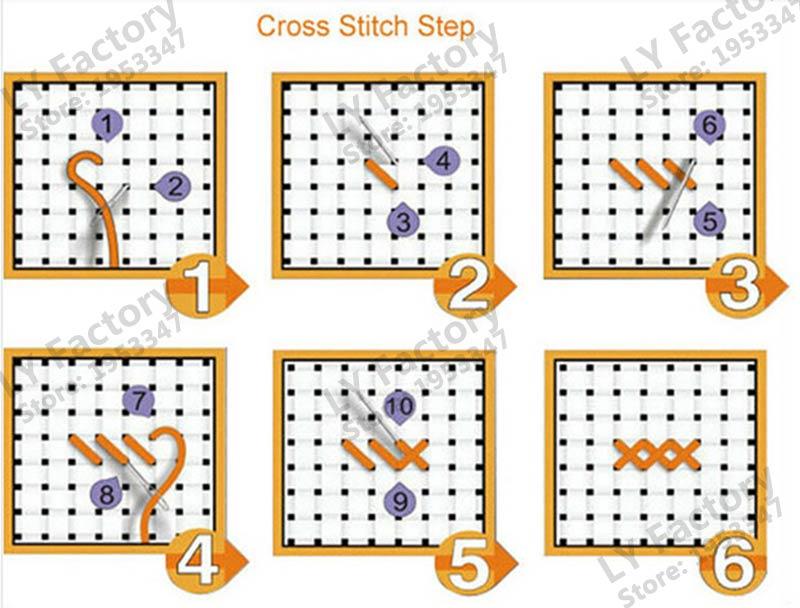 Алтын панно, қолөнер, DIY DMC крест - Өнер, қолөнер және тігін - фото 5