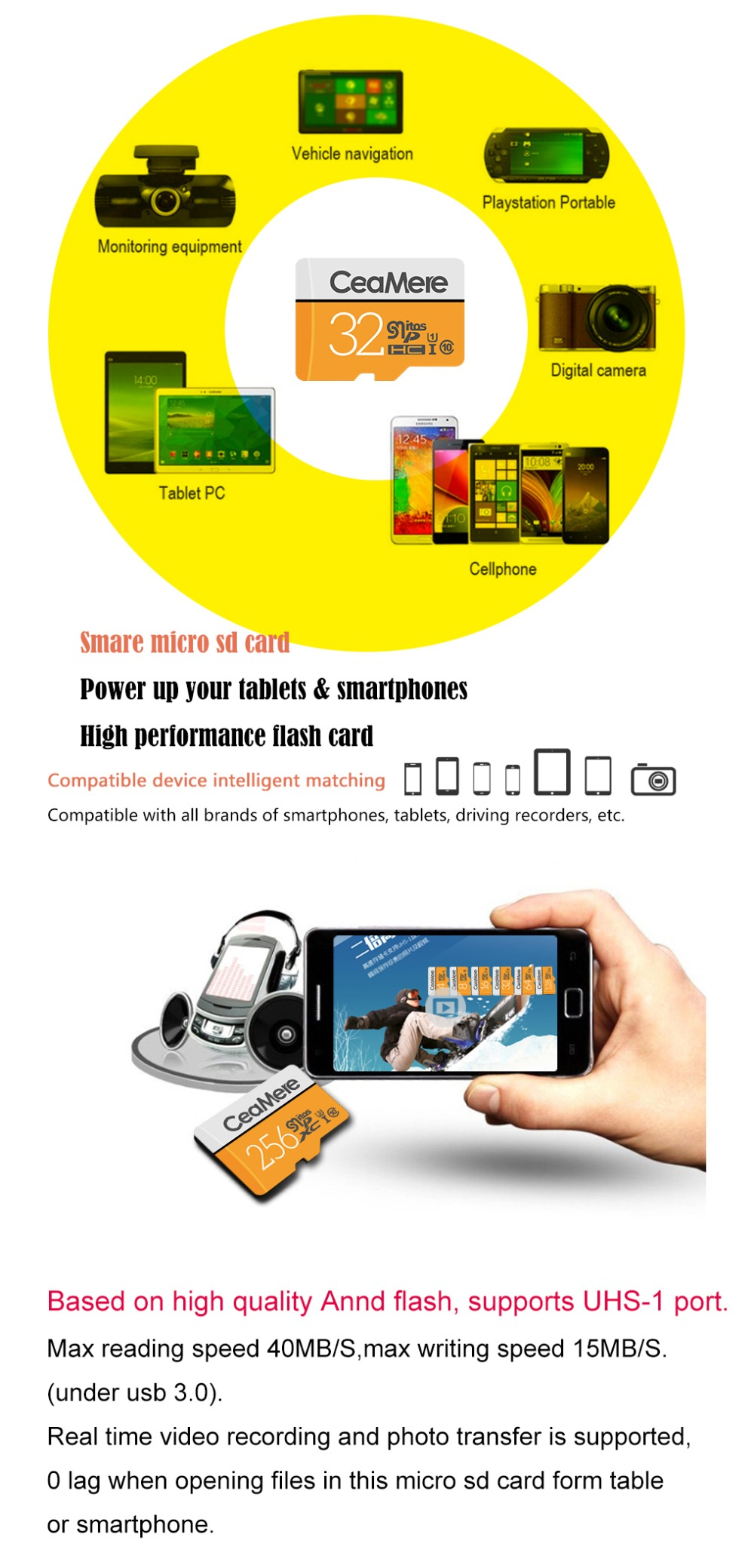SMARE Micro SD Card 256GB/128GB/64GB UHS-3 32GB/16GB/8GB Class 10 UHS-1 4GB Memory Card Flash Memory Microsd Free Crad Reader 8