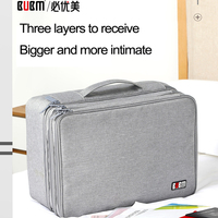 BUBM best selling Document Ticket Bag Large Capacity Certificates Files Organizer For Home Travel Use to store Important Items