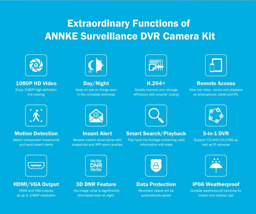 Annke 1080 p 8ch casa sistema de