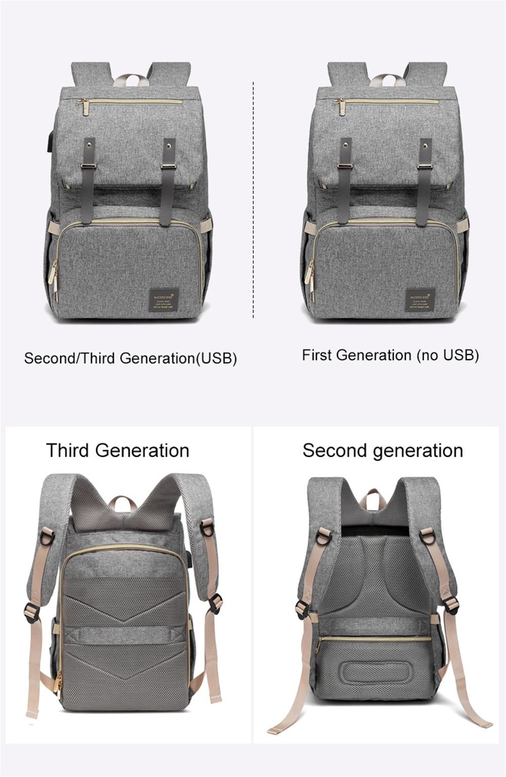 HTB1lqIqMYvpK1RjSZPiq6zmwXXaK Fashion Large Capacity Baby Nappy Bag Diaper Bag Purse Multifunction USB Mummy Travel Backpack Women Nursing Bags For Mom Daddy