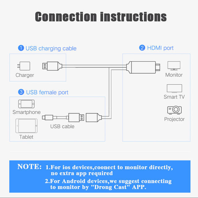 US $16 99 |4K HDMI Cable for iPhone 8 X 7 6s Plus iPad TV Samsung S8 S9  Plus NOTE8 Android Phones to HDMI Adapter Full USB HDMI Converter-in HDMI