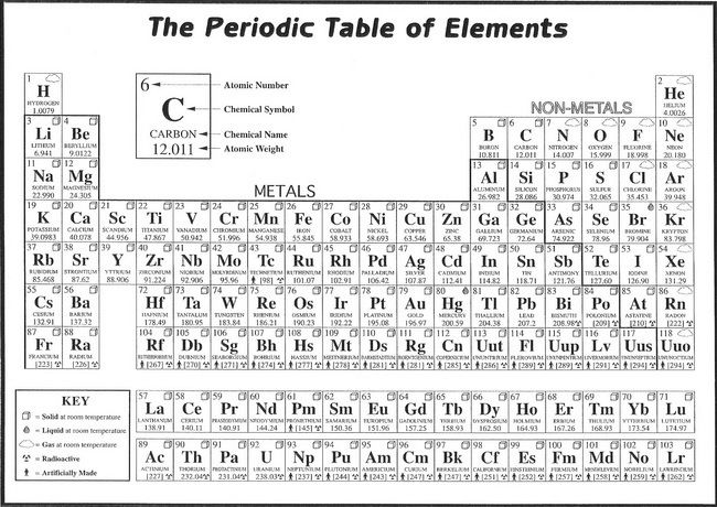 007 periodic table of the elements fabric chemical for 1 20 elements on the periodic table