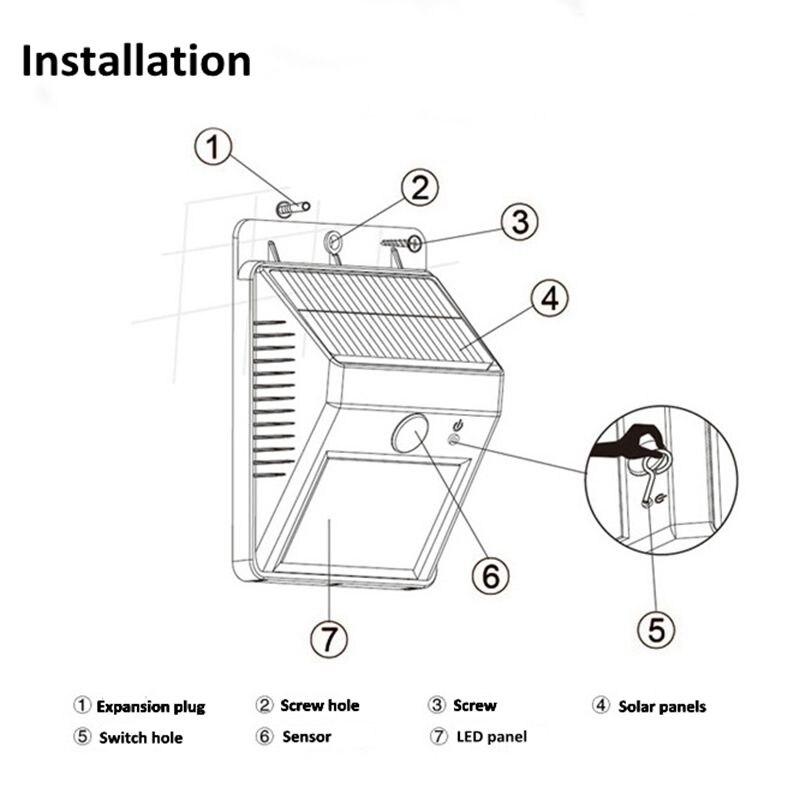 Lâmpadas Solares de parede solar de segurança Tipo : Outdoor