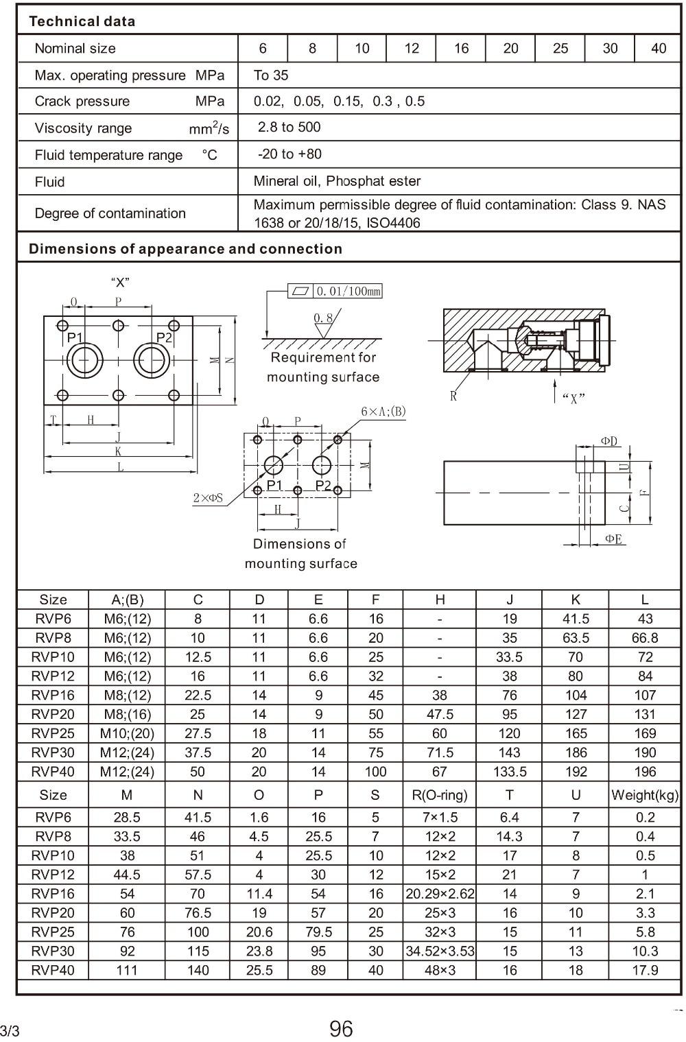 hydraulic valve catalog 2016-179 (100)