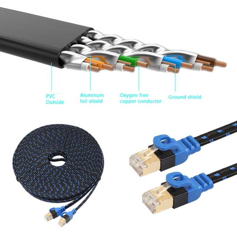 REXLIS 繊維ネットワークコードダブルシールド CAT7E イーサネットインターネットネットワークパッチラップトップコンピュータ用 NAS ルータ 1- 20 メートル