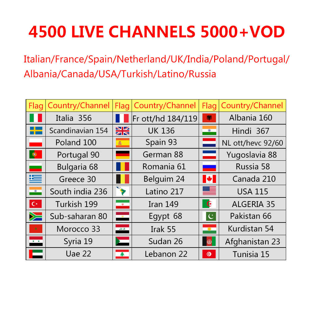 KING IPTV 1 year subscription iptv m3u Italia French Spain Canada USA  Turkish India Portugal Best HD leadcool qhdtv iudtv subtv
