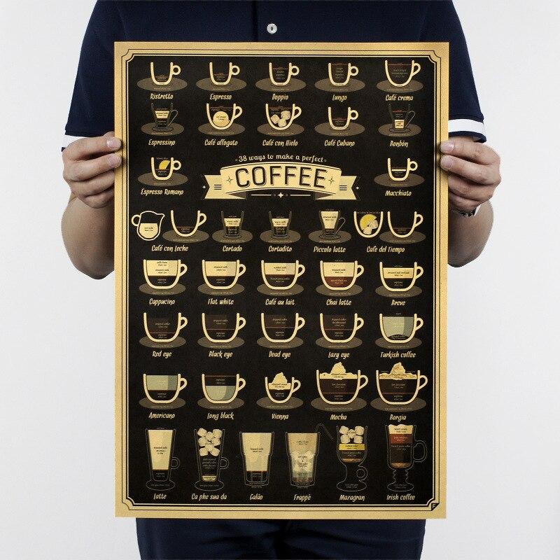 Italy Coffee Espresso Matching Diagram Vintage Kraft Paper Poster Map Home Decor Wall Decals Art DIY Retro Decor Prints