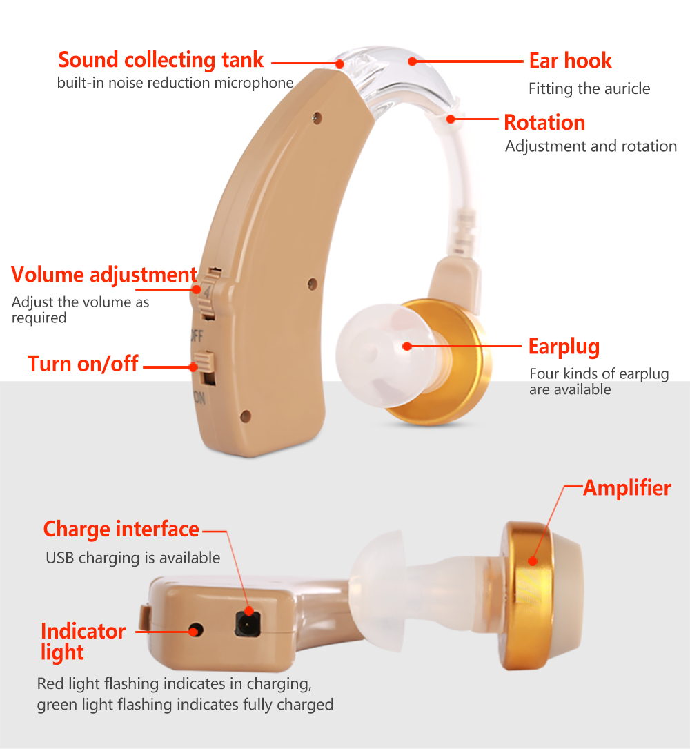 Cofoe BTE Invisible Hearing Aid (9)