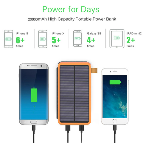 20000mAh Solar Power Bank Dual USB Waterproof Solar Charger External Battery Power Charger with LED Light for Smartphone Multan
