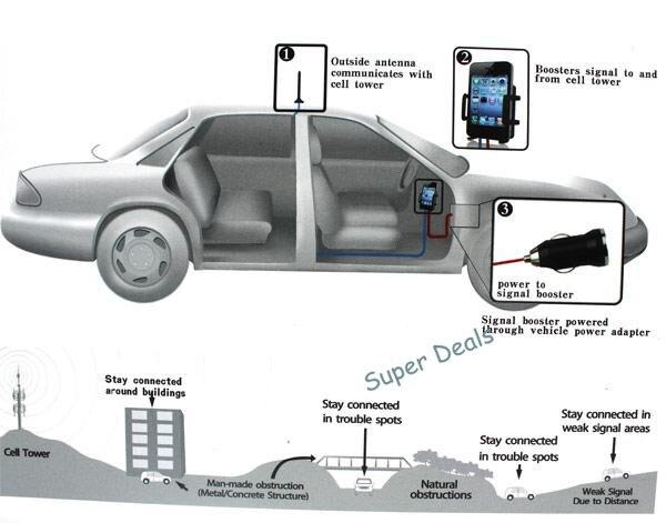 GSM 2100 MHz WCDMA 3G cellulaire téléphone portable Signal Booster voiture téléphone Signal amplificateur indicateur de alimentation LED USB chargeur support de montage