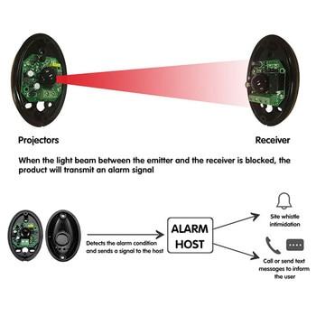 Fuers עמיד למים פעיל הפוטואלקטרי יחיד אינפרא אדום Beam חיישן אינפרא אדום מחסום גלאי עבור שער דלת חלון פורץ אזעקה