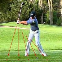 Balanço Do golfe Plano Corretivo Laser De Golfe Instrutor Do Balanço Do Auxílio À Formação De Golfe Plana Ponto Ponteiro Laser Endereço
