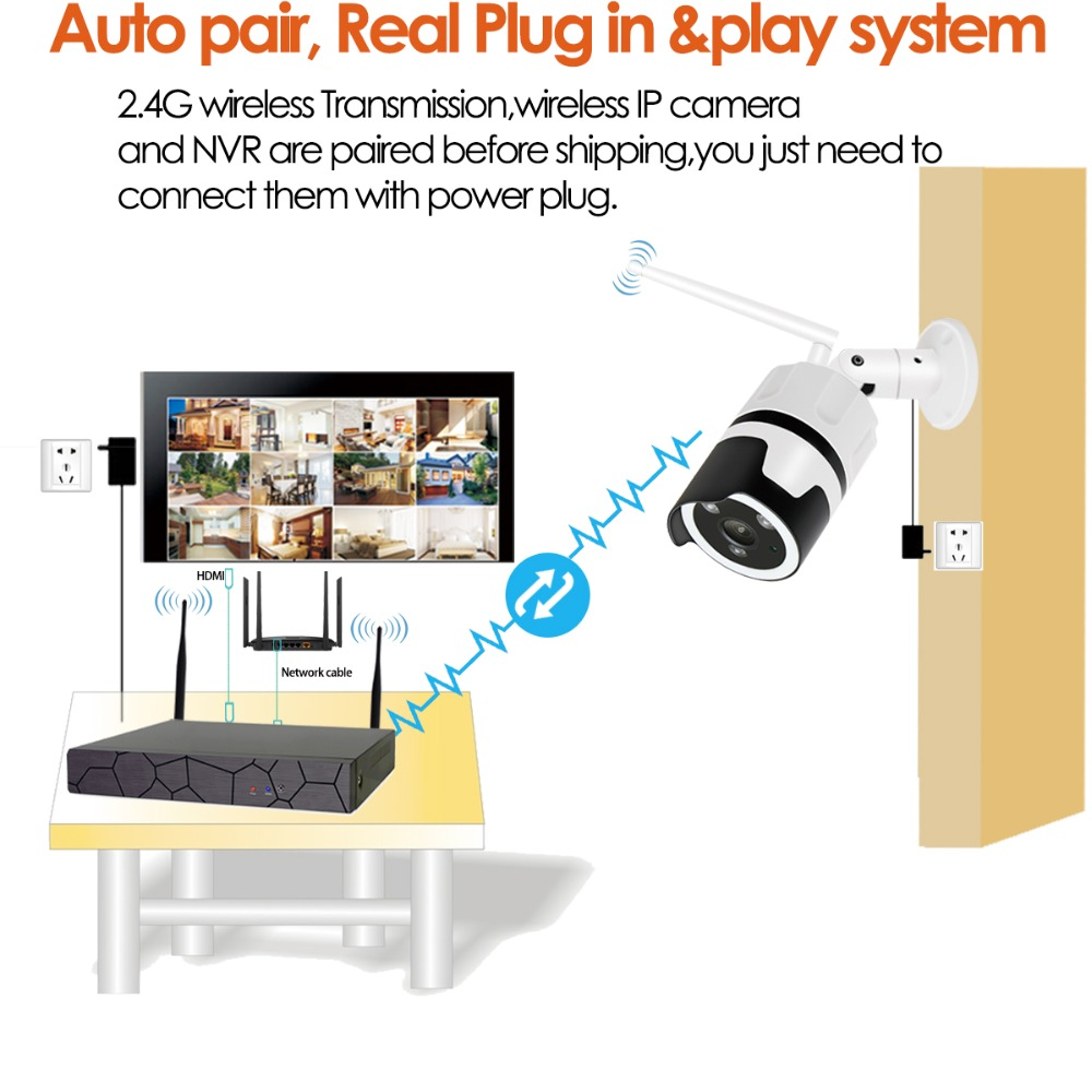 Image 3 - Two Way Audio1080P Wireless NVR CCTV System wifi 2.0MP indoor Outdoor Bullet IP Camera Waterproof Security Video SurveillanceKit-in Surveillance System from Security & Protection