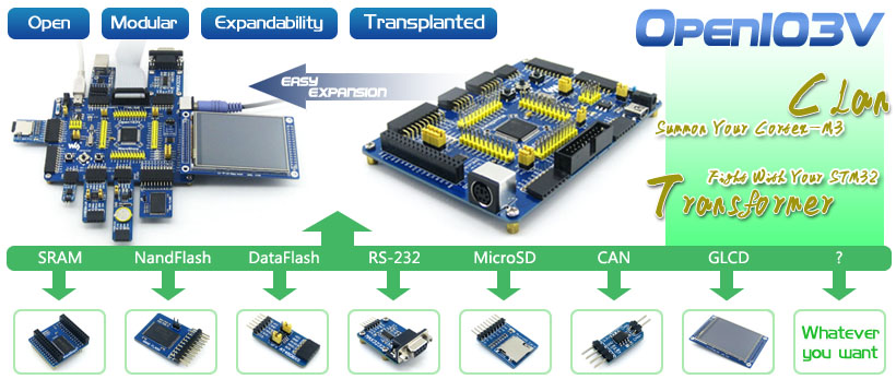 Package discount 10pcs Modules=Open103V 1