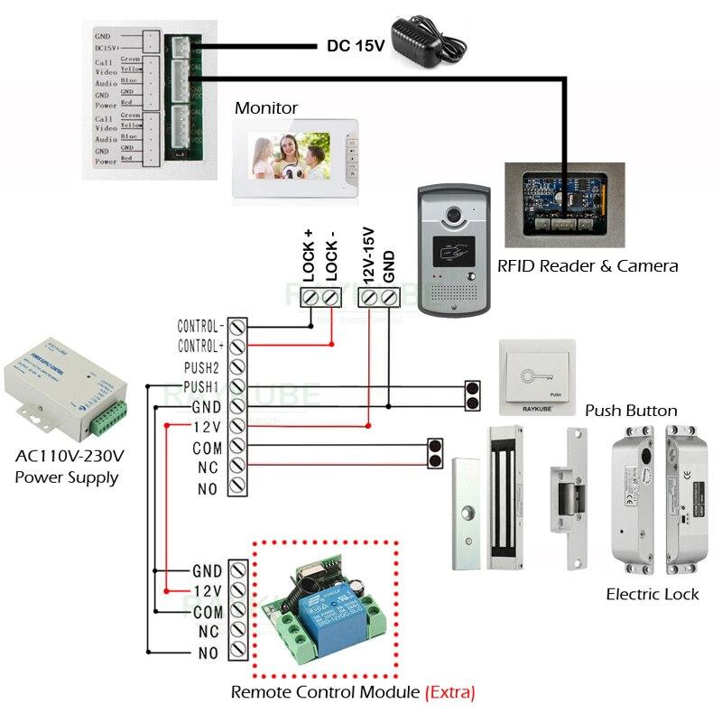 Купить с кэшбэком RAYKUBE Wired Video Intercom Door Phone With 280kg Waterproof Magnetic Lock 7 Inch LCD Monitor RFID Reader & Camera Full Kit