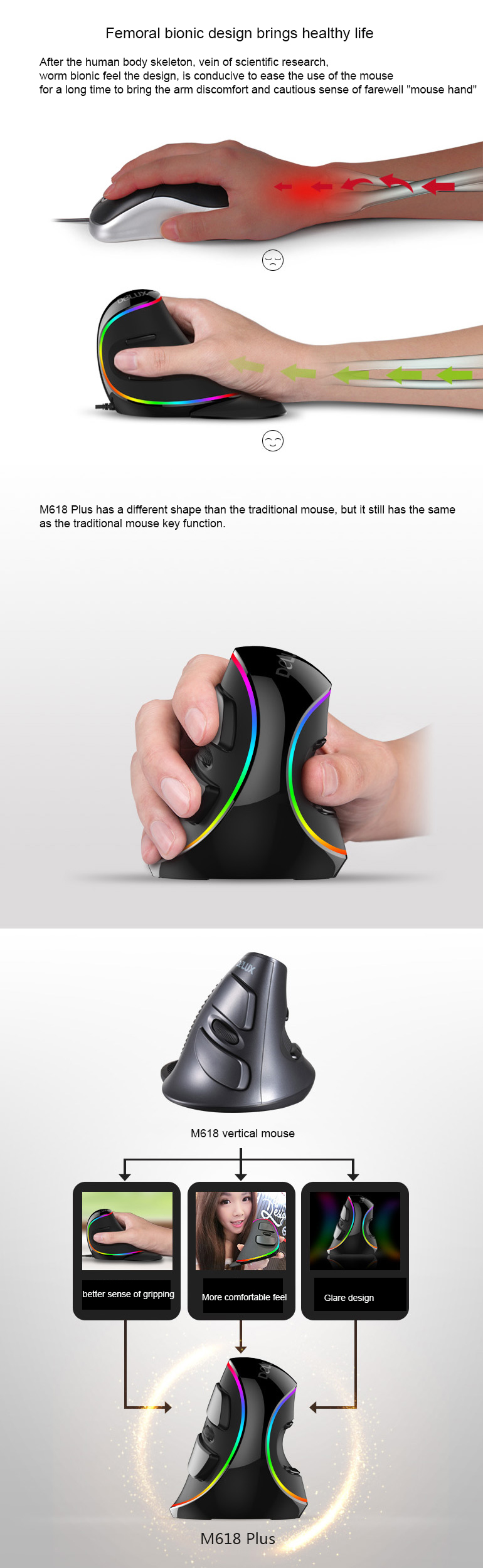 wired vertical mouse