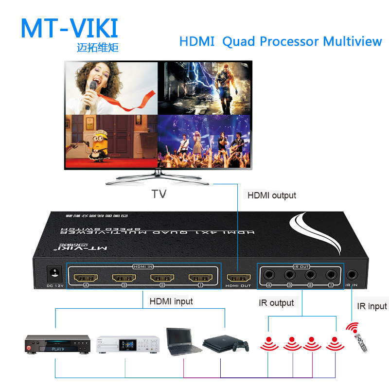 MT-VIKI hdmi quad screen splitter 4 port hdmi multiviewer with 3 display mode select switch by panel button and IR MT-SW041 4x1 hdmi multi viewer switcher hdmi quad screen real time multiviewer with hdmi fast switching function full 1080p 5 modes