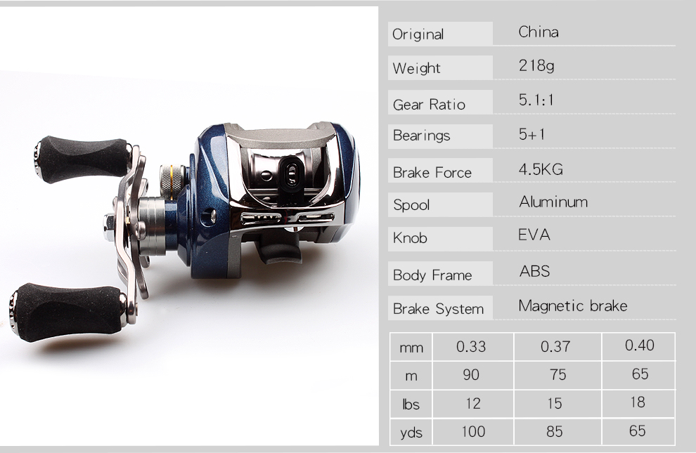 Model EVA Spool Ratio 2