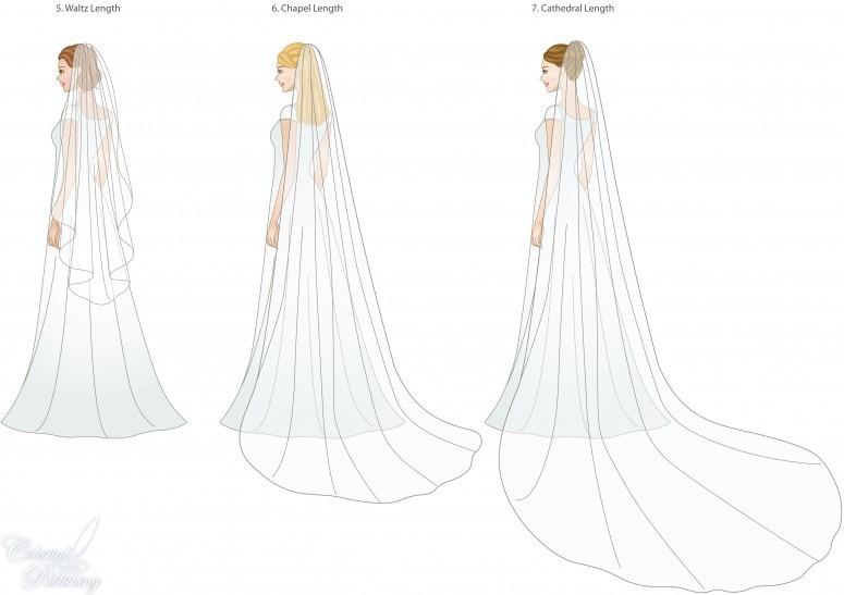 veil-length2-e1305299975629