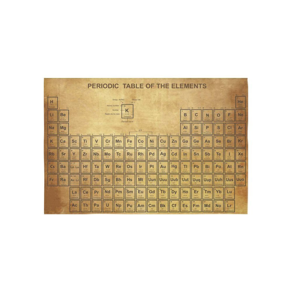 Family Educational Wall Art Home Decor Vintage Periodic Table Of The Elements Tapestry Hanging Sets In From Garden On