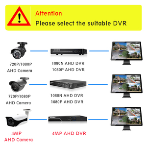 Image 2 - HD 4.0MP 1/3 ソニー IMX322 センサー 2560*1440 1080P 4MP AHD カメラ CCTV IR カットフィルターカメラ AHD ルーム/屋外防水ナイトビジョン