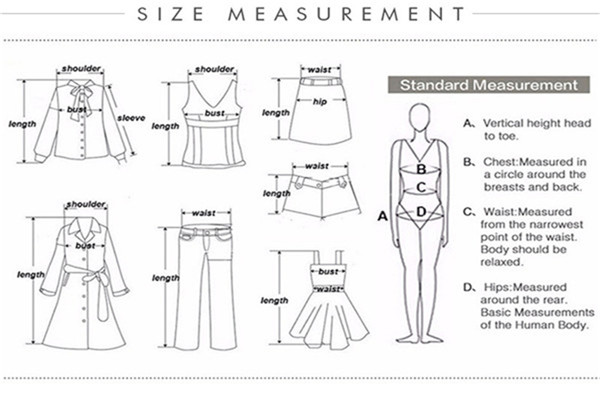 3Measurement