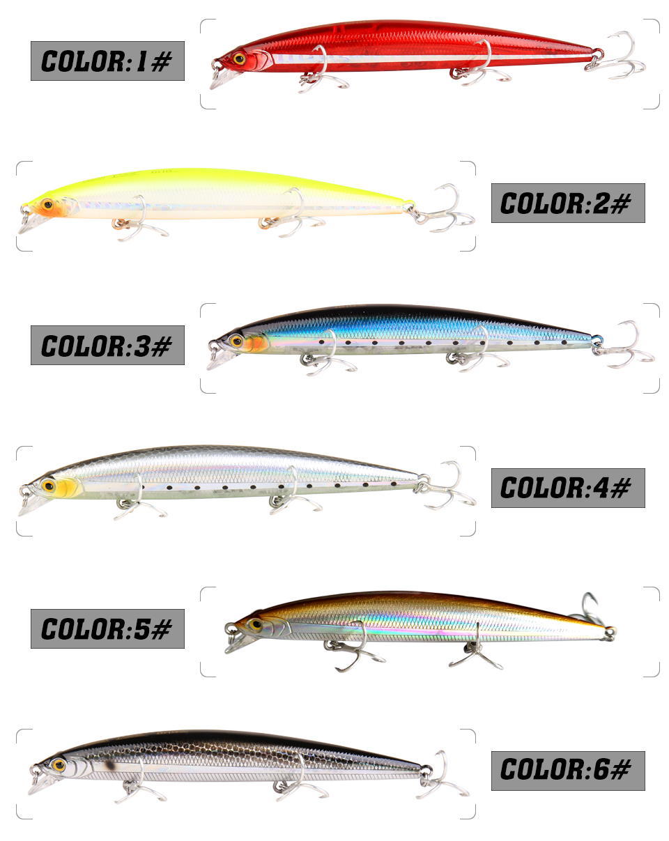 Kingdom Fishing Lures Floating Topwater Minnow Hard Baits 11.5cm 12g fishing Wobblers Lifelike Artificial bait Model 6502 (5)