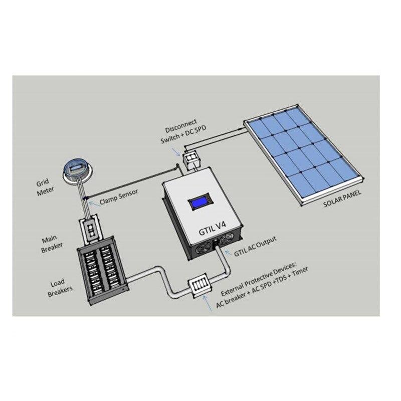 Neuartige Solar Grid Tie Inverter SUN-1000GTIL2-LCD Eingangsspannungsbereich 22-60vdc/45-90vdc Reine Sinus Welle Solar-wechselrichter