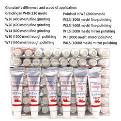 1 шт. зернистость 320-10000 W40-W0.5 Алмазная Полировочная паста для заточки иголок и полировка композитных материалов стекло металлический
