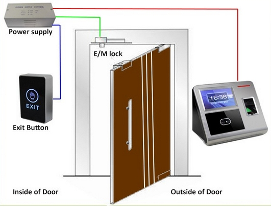 Biometric Time Recording Face Recognition Attendance Machine Sensors Electric Attendance