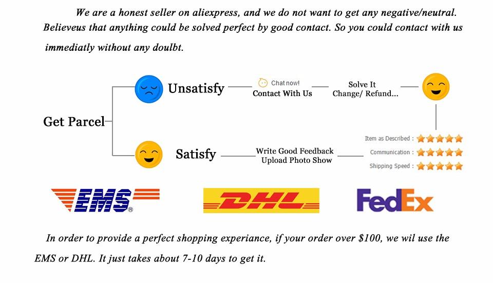 feedback and shipment