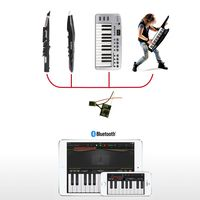 Wireless MIDI Adapter for Robkoo Bluetooth Module Free Cable Battery Electric Blowpipe Keyboard Synthesizer
