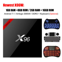 X96 X96W TV Box Android 7 1 Smart Box Amlogic S905W CPU 1G 8G 2G 16G