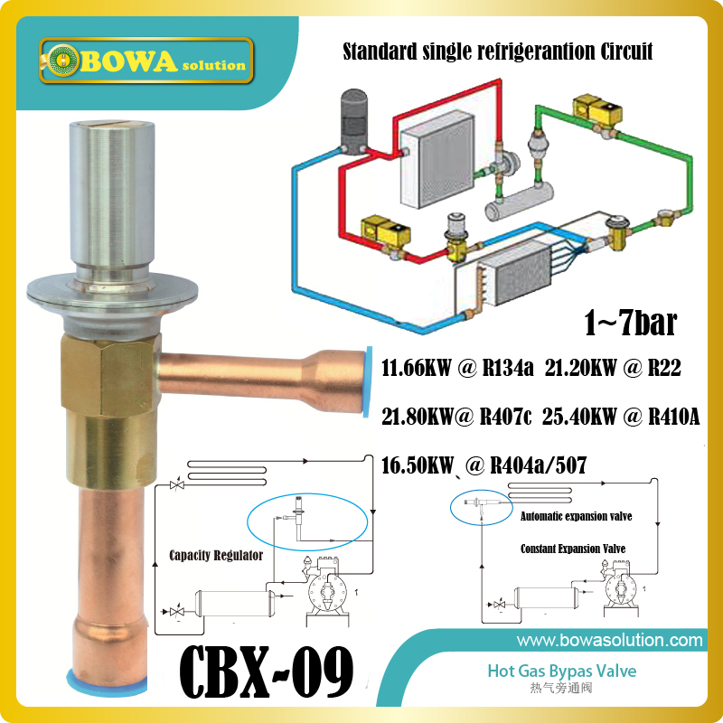 CBX-09 hot gas bypass valve installed in branch pipe between discharge line and suction line against low suction pressure
