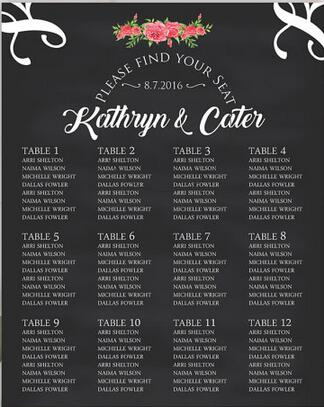Floral Wedding Seating Chart Table Numbers Custom Wedding Seating Wedding Seating Chart Poster, Rustic Wedding Backdrop
