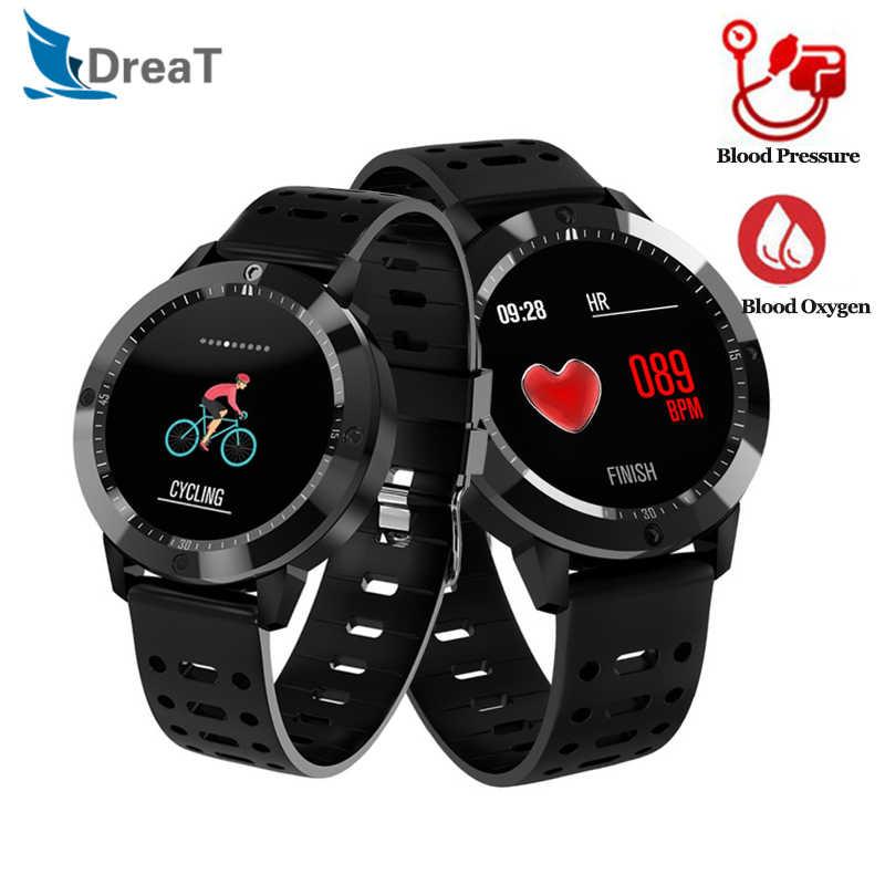 Detail Feedback Questions about TROZUM CF58 Smart watch Waterproof
