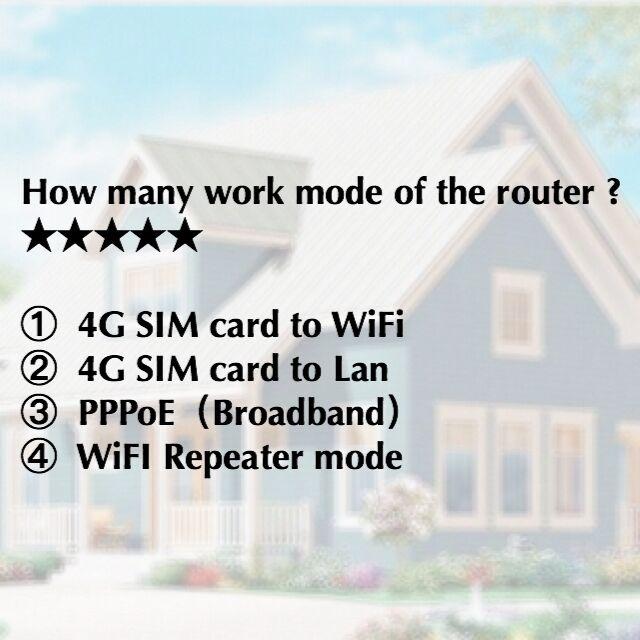 300 Mbps Débloqué 4G LTE CPE Sans Fil Routeur de Carte SIM De Soutien 4 pièces Avec Port LAN Supporte jusqu'à 32 utilisateurs Wifi Fonction WPS - 3